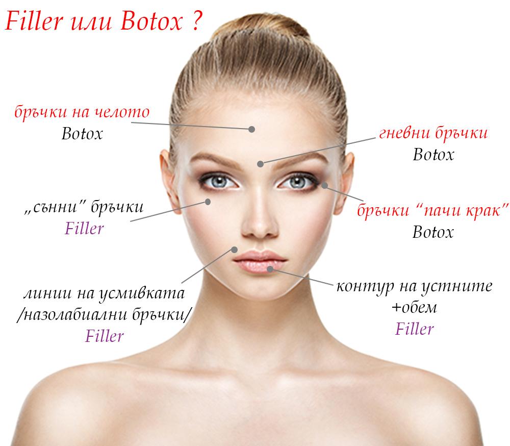 filler or botox.1000рх.2